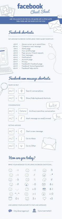 #Facebook Cheat Sheet - #Infographic