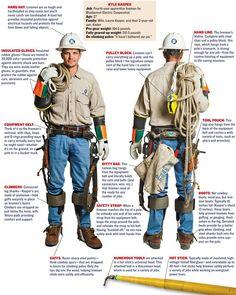 A Linemans Gear