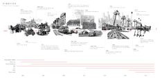 Mobility As Equality: Building Towards the Olympic/ Post-Olympic LA Transit Timeline Architecture, Space Architecture, Architecture Collage, Timeline Diagram, Timeline Design, Timeline Project, Olympic Sites, Site History, Site Analysis