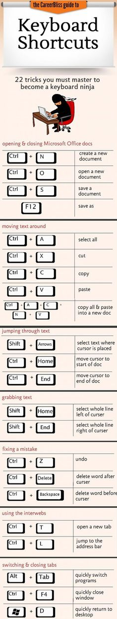 Isioma ofuonyeadi iofuonyeadi on pinterest tricks you must master to become a keyboard ninja provestra skinception coupon code fandeluxe Choice Image