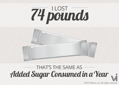 I lost 74 pounds! That is the same as added sugar consumed i a year.