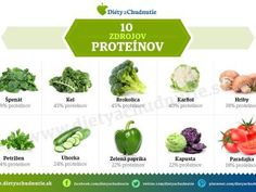 infografika_proteiny[1]