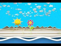 The Life of a Raindrop Water cycle in nature. Water Cycle, Rain Drops, The Life, Projects For Kids, Weather, Science, Youtube, Blog, Kids Service Projects