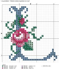 alfabeto celeste virgolettato con rosa: L