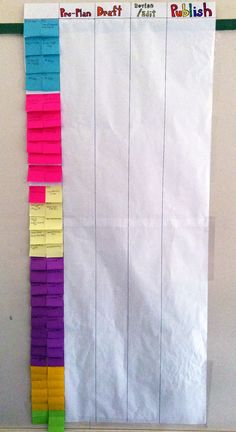 Moveable ladder! Each section is color coded; Opening/Mugshots (Blue), Student Life (Pink), Clubs & Activities (Yellow), Athletics (Purple), Seniors (Goldenrod), Candids & Advertising (Green). Each sticky note represents a two page spread - as the spreads are assigned the student staffer's name is written on the sticky and placed under the 'Pre Planning' column and moved forward accordingly.