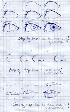 Something like tutorial by Myszorek114