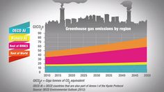 Climate change could stunt global #GDP growth 1.5% by 2060 if not addressed http://bit.ly/1z7pOfc  @OECDeconomy