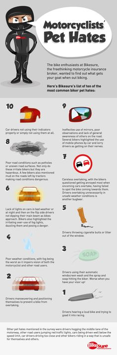 Watch out for these on the road!: 10 Motorcyclists' Pet Peeves #motorcyclist…