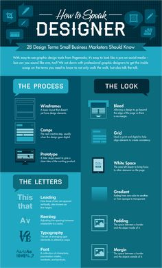 101 of the Best Infographic Examples on 19 Different Subjects You are in the right place about Web Design for beginners Here we offer you the Graphic Design Lessons, Web Design Quotes, Graphic Design Tools, Web Design Tips, Web Design Trends, Graphic Design Tutorials, Tool Design, Design Basics, Design Websites