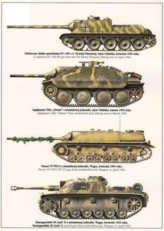 Later Panzer Divisions – East