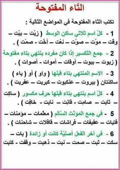 التاء المفتوحة. Arabic Alphabet Letters, Learn Arabic Alphabet, English Vocabulary List, Arabic Handwriting, Learn Arabic Online, Arabic Lessons, Classroom Jobs, English Language Learning, Alphabet Worksheets