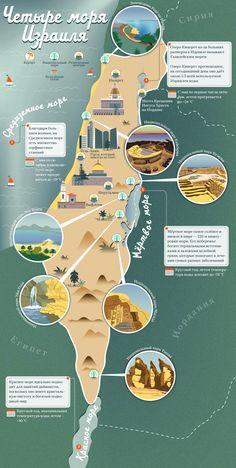 4 моря Израиля