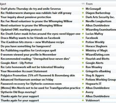 Famous Inboxes: Severus Snape    Psh, this is so not fake.    0 women have viewed your profile in November - WizardDating.com