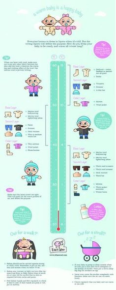 If you love infographics, get ready to geek out over this collection of visual cheatsheets designed for new parents and pregnancy. Consider these 25 one-pagers your manual to parenthood. From showing you what to pack in your diaper bag, to how to dress your baby for bedtime to what poop is normal, they'll help you save time and give you important info at a glance. Here's one case in which...