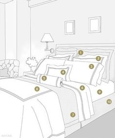 Bed Styling Diagram, great for staging a home. Also other home diagrams for decorating your home. Eames Design, How To Dress A Bed, Make Your Bed, How To Make Bed, How To Decorate, Bed Styling, Styling Tips, Cheat Sheets, Beautiful Bedrooms