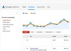 How to Use Google AdWords - http://www.payperdirectory.com/how-to-use-google-adwords/