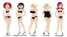 Coucou les amis, Aujourd'hui, je vais vous parler des différents types de morphologies chez les femmes! Souvent, nous avons du mal à savoir quels vêtements nous vont. Jupe crayon ou trapèze, blouse ou top près du corps, décolleté ou pas, la morphologie...