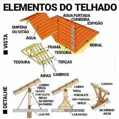 Interior Exterior, Interior Architecture, Interior Design, Civil Engineering, Autocad, Cabana, Lodges, Furniture Decor, House Plans
