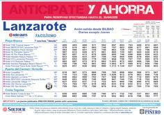 Anticípate y Ahorra hoteles en Lanzarote salidas desde Bilbao ultimo minuto - http://zocotours.com/anticipate-y-ahorra-hoteles-en-lanzarote-salidas-desde-bilbao-ultimo-minuto/