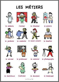 How To Learn French Classroom French Expressions, French Language Lessons, French Language Learning, French Lessons, French Flashcards, French Worksheets, French Teaching Resources, Teaching French, French Phrases