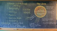 Sixth Grade Blackboard at the Great Barrington Rudolf Steiner School