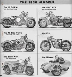 Outstanding Harley Davidson images are readily available on our website. Have a look and you wont be sorry you did. Harley Davidson History, Harley Davidson Images, Harley Davidson Knucklehead, Classic Harley Davidson, Harley Davidson Street Glide, Vintage Harley Davidson, Harley Davidson Motorcycles, Hd Motorcycles, Antique Motorcycles
