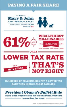 Middle-class families shouldn't pay a higher tax rate than millionaires