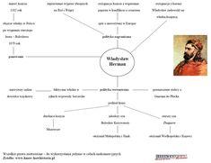 Line Chart, School, Maps, Historia