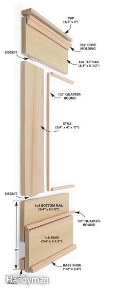 Board sizes reference, not style to be used. How to Build a Wainscoted Wall: The Family Handyman #DIYDude