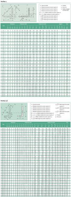 Resultado de imagen de upn prontuario TFM Pinterest Searching - comment calculer le dpe d une maison