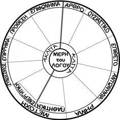 Ο κύκλος της γραμματικής (ΔΩΡΕΑΝ) – Reoulita