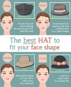 Hat shouldn't be an intimidating accessory. This guide will help you figure out the best trendy hat for your face shape.