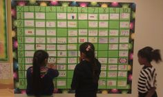 array multiplication table math, classroom, school, multipl tabl, multiplication, tonya treat, chart, tabl project, divis