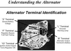 Admirable Bbc Alternator Wiring Diagram Electronic Schematics Collections Wiring 101 Archstreekradiomeanderfmnl