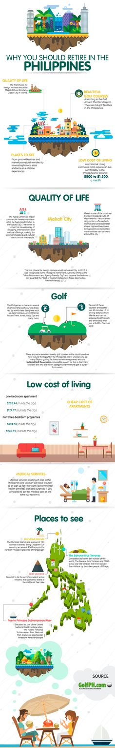 Why You Should Retire in the Philippines #Infographic #Philippines #Retirement