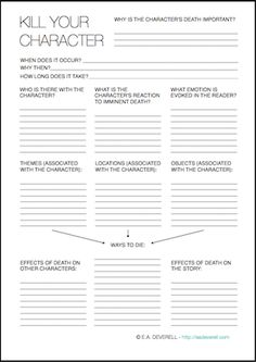 It's important to kill your character in the right way, at the right time and for the right reason. I hope this worksheet will help you premeditate the perfect coup de grâce. Writing Worksheet – How to Kill a Character (PDF)