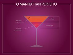 You might know by now that we love infographics, if you know us personally you know as well that we like drinks, especially beautifully executed cocktails. Well Brazilian graphic artist Fabio Rex illustrated those amazing Cocktail Drinks infographics. Refreshing Drinks, Fun Drinks, Yummy Drinks, Beverages, Cold Drinks, Yummy Food, Summer Cocktails, Cocktail Drinks, Cocktail Recipes