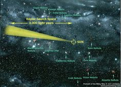 exoplanets   The galaxy neighborhood that Kepler will search for exoplanets ...
