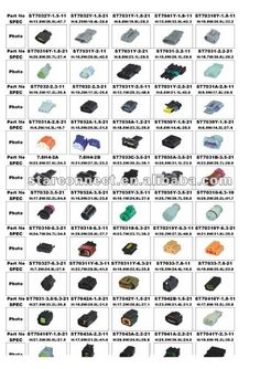 types of wiring pigtail find wiring diagram u2022 rh empcom co Painless Wiring Harness Kit Painless Wiring Harness Kit