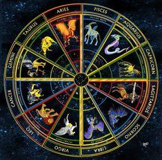 The <b>Zodiac</b> - Image Page