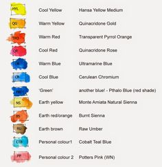 This post has been updated 20 June 2014. I have tweaked the colours slightly but the principles are the same. Lots of people come to this post so I thought it best to amend the original. You might also be interested in my recommendations for a Minimal Palette or 3, 4 or 6 colours in...