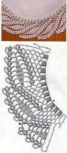 Breathtaking Crochet So You Can Comprehend Patterns Ideas. Stupefying Crochet So You Can Comprehend Patterns Ideas. Col Crochet, Crochet Shawl Diagram, Crochet Lace Edging, Crochet Motifs, Crochet Collar, Crochet Borders, Crochet Stitches Patterns, Crochet Chart, Lace Patterns