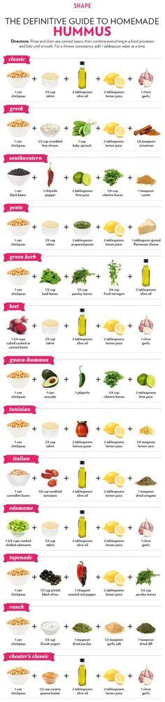 verschillende soorten hummus maken.
