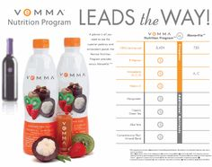 Vemma vs Monavie lotttssss of different!