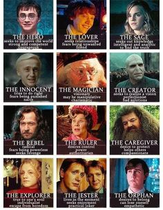 The 12 Jungian archetypes
