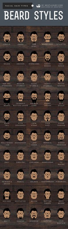 50 Beard Styles And Facial Hair Types - Definitive Men's Guide - - Discover the best masculine beard styles for every face type with this definitive guide for men. Explore popular facial hair types plus learn how to grow them. Bart Styles, Types Of Facial Hair, Haircuts For Men, Hairstyles Men, Haircut Men, Latest Hairstyles, Beard No Mustache, Beard Care