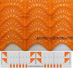 Lace scallop knit pattern