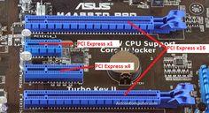 Definisi dan fungsi PCI Express (PCIe) pada motherboard