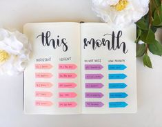 Decorating my Planner with Sticky Notes Studyblr, Sticky Notes, Priorities, Bujo, Health And Wellness, Bullet Journal, Learning, Coding, Activities
