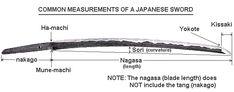 blade measurement